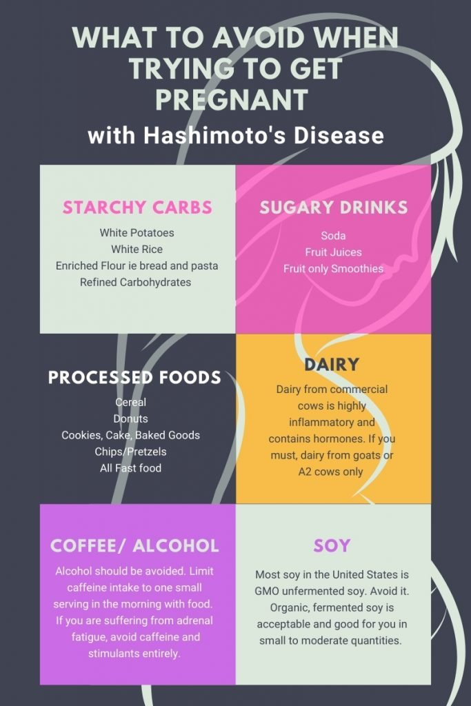 Getting Pregnant with Hashimoto's Disease